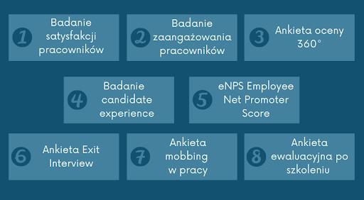 Rodzaje badań pracowników przeprowadzane w organizacjach